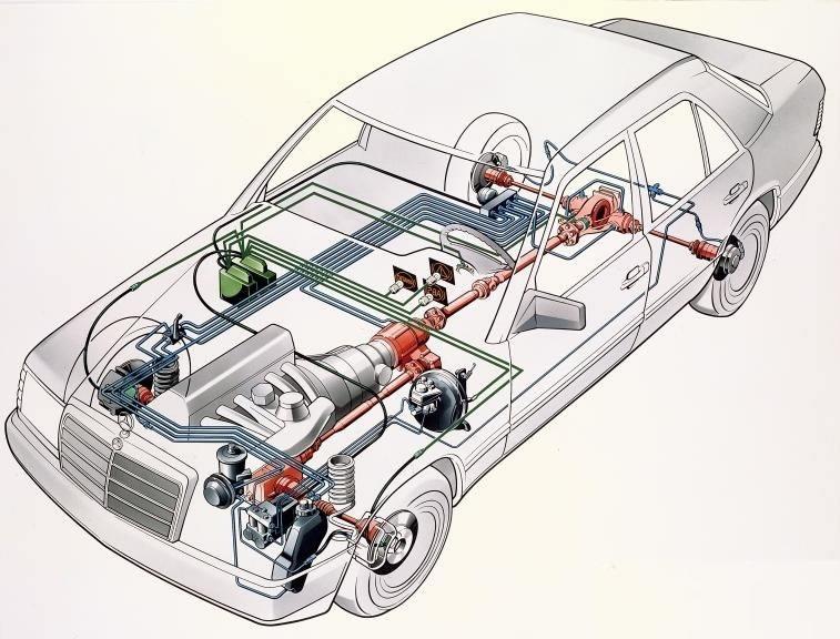 Схема на Mercedes-Benz W124