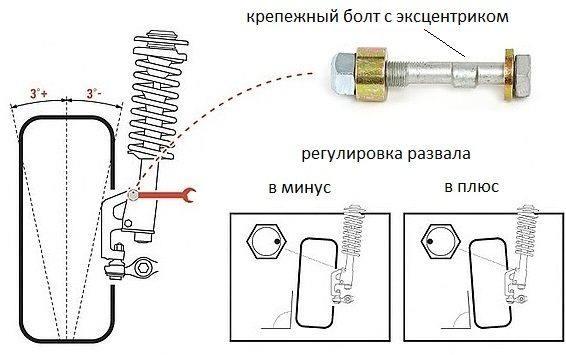 can bolt diagram