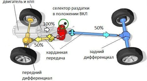 схема подключаемого привода