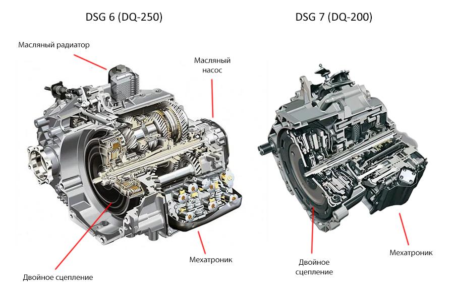 Схема 6-и и 7-и ступенчатой КПП