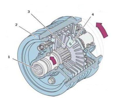 Схема муфты с силиконовой жидкостью