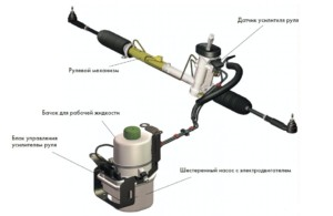 Шестеренчатый насос с электроусилителем