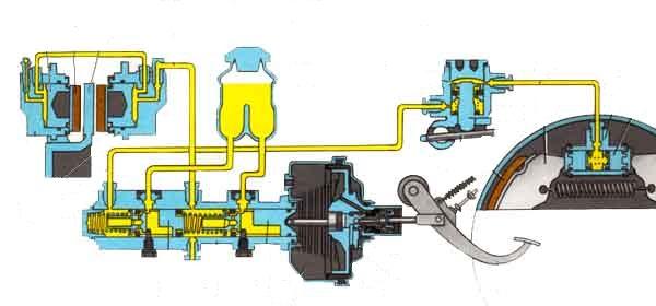 Двухконтурная тормозная система