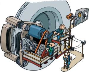 принцип работы электроручника