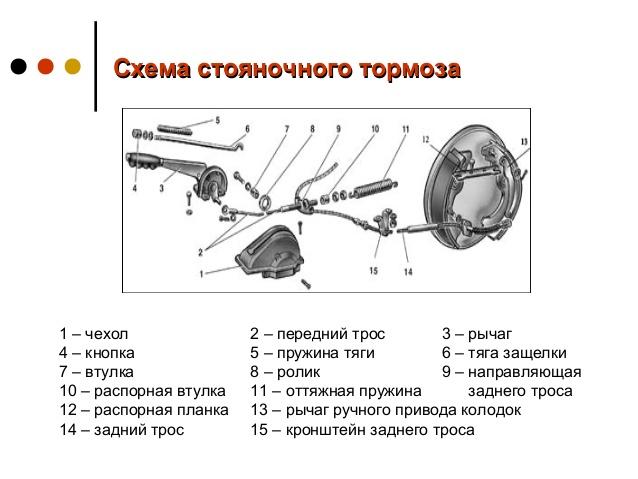 Схема механизма ручника