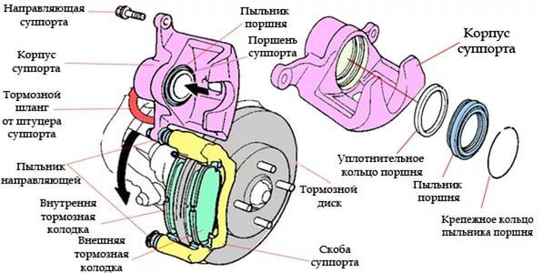 Детальная конструкция механизма