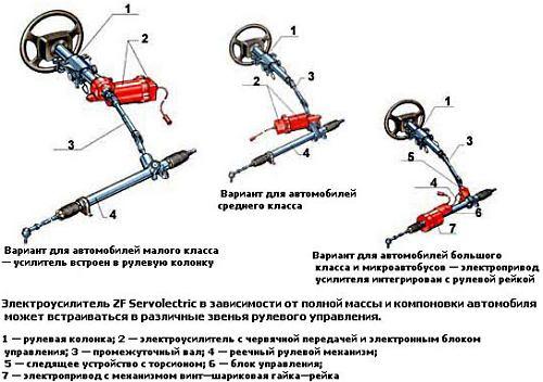 Различные способы установки электродвигателя