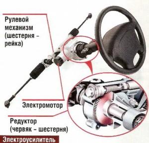 Основные детали электрического усилителя