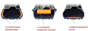 Три различный системы защиты от проколов