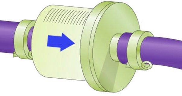 Как определить направление установки фильтра