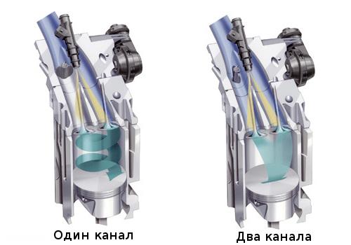 Устройство впускного коллектора с переменным сечением