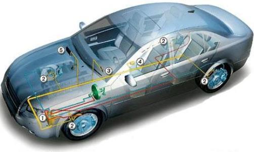 Система курсовой устойчивости esc устройство и принцип работы Компоненты системы курсовой устойчивости 1 гидравлический блок с ЭБУ 2 датчики частоты вращения колес 3 датчик угла поворота рулевого колеса