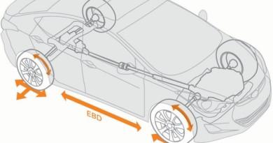 Описание и принцип работы системы EBD