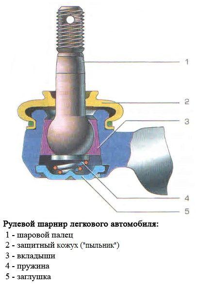 sharovaya