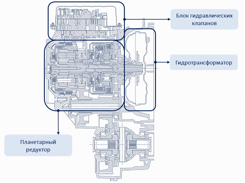 akpp scheme