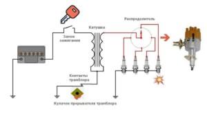 Схема подключения бобины