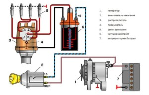 Классическая схема системы зажигания двигателя
