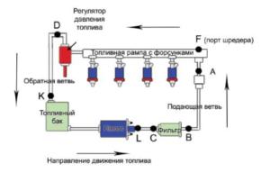 Установка РДТ на топливной рампе
