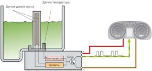 Устройство датчика уровня и температуры масла в двигателе