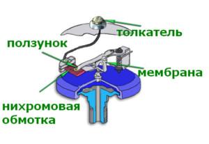 Устройство контрольного датчика давления