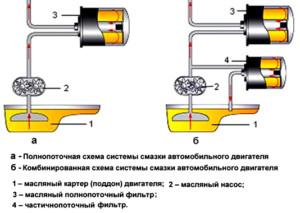 Установка прямопоточного и комбинированного фильтров