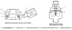 Устройство широкополосного и резонансного датчика детонации