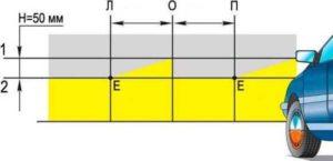 схема регулировки фар
