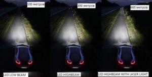 Разница светового потока