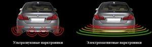 Ультразвуковые и электромагнитные парктроники