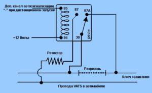 Обходчик иммобилайзера системы VATS