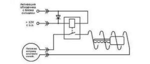 Схема работы обходчика иммобилайзера